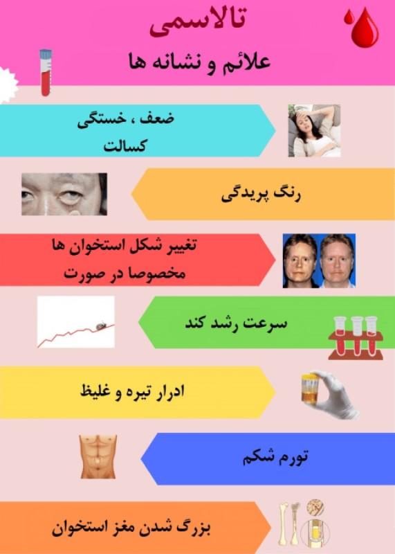 علائم و نشانه های تالاسمی